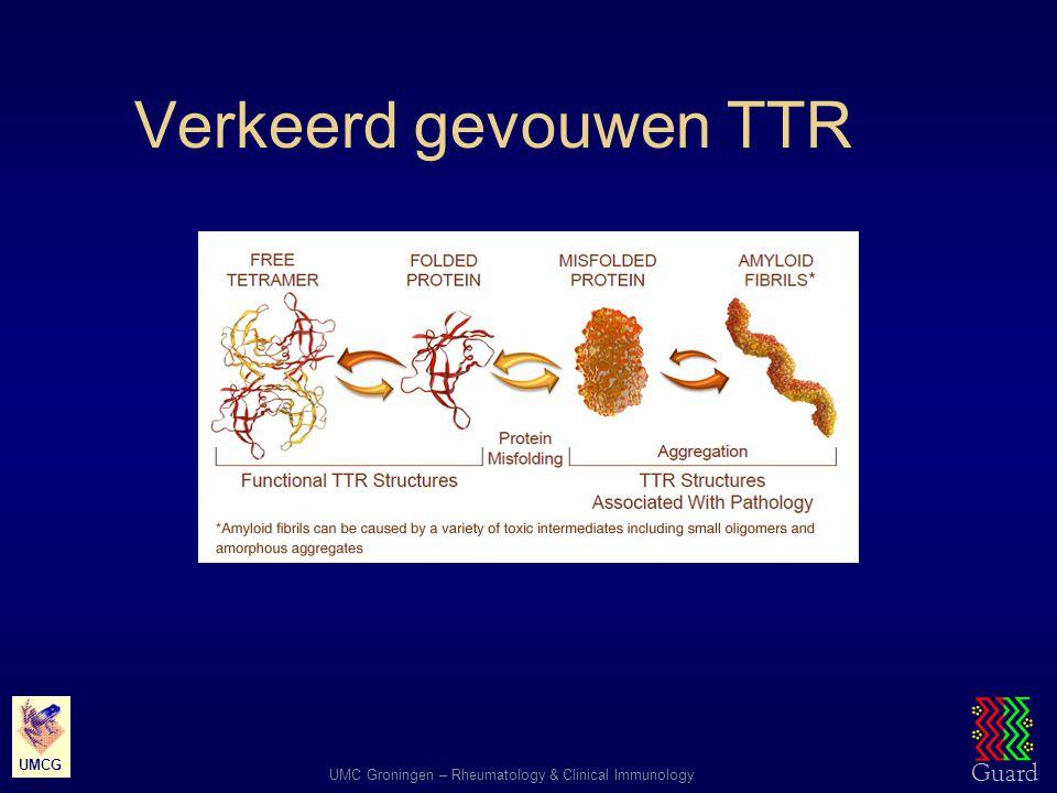 Verkeerd gevouwen TTR