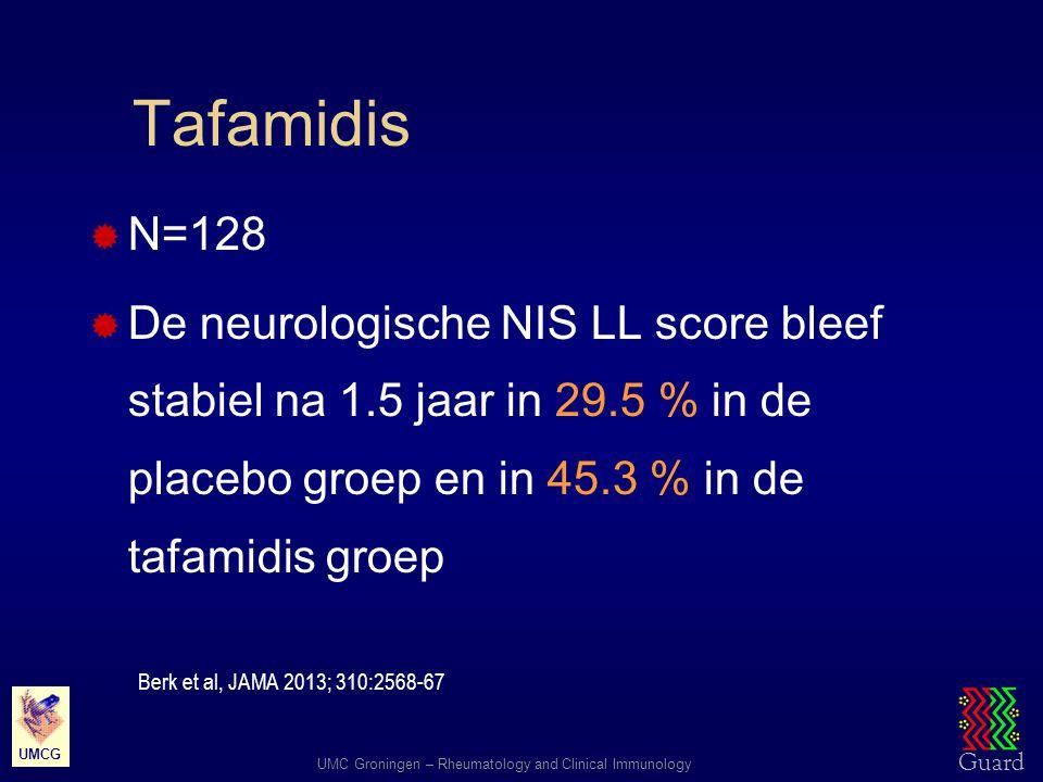 Tafamidis N=128. De neurologische NIS LL score bleef stabiel na 1.5 jaar in 29.5 % in de placebo groep en in 45.3 % in de tafamidis groep.