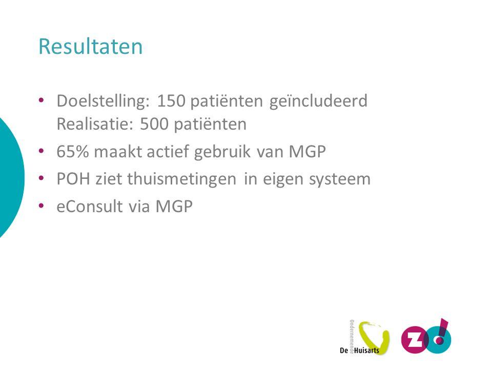 Resultaten Doelstelling: 150 patiënten geïncludeerd Realisatie: 500 patiënten. 65% maakt actief gebruik van MGP.