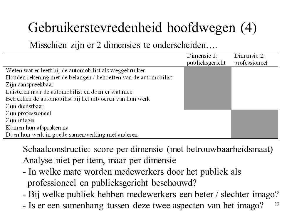 Gebruikerstevredenheid hoofdwegen (4)