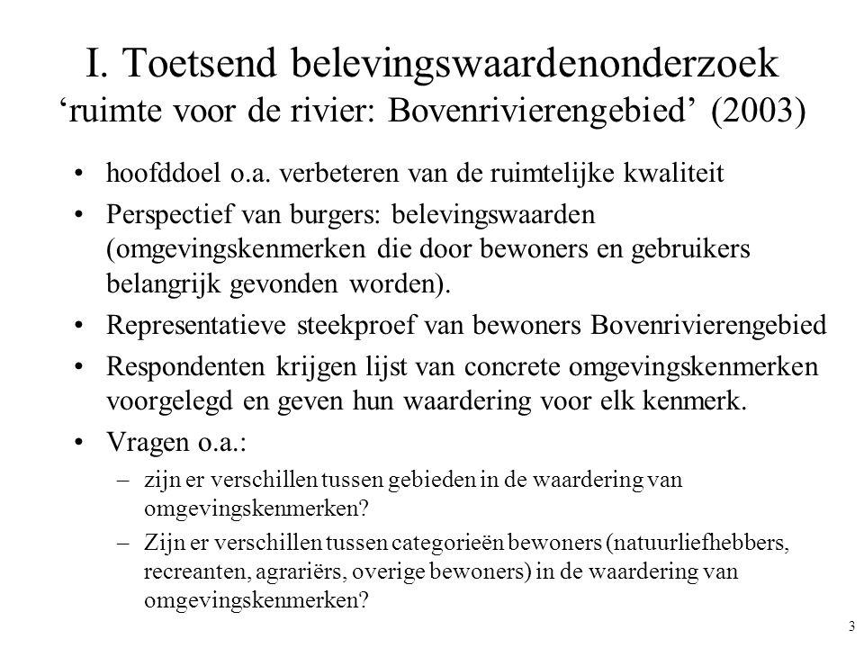 I. Toetsend belevingswaardenonderzoek 'ruimte voor de rivier: Bovenrivierengebied' (2003)