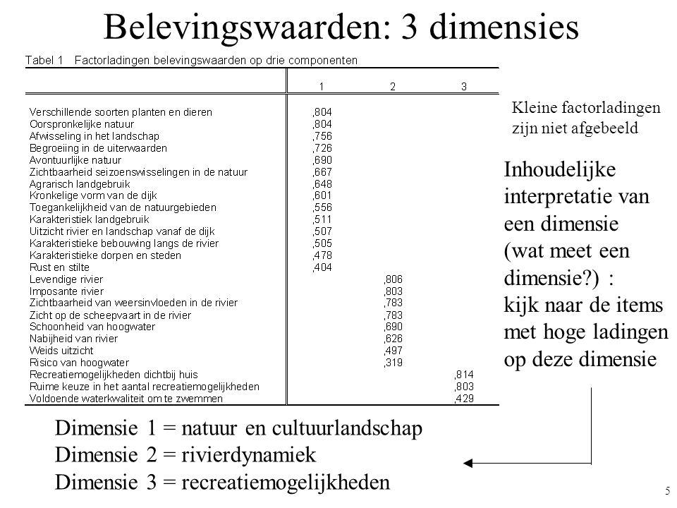 Belevingswaarden: 3 dimensies