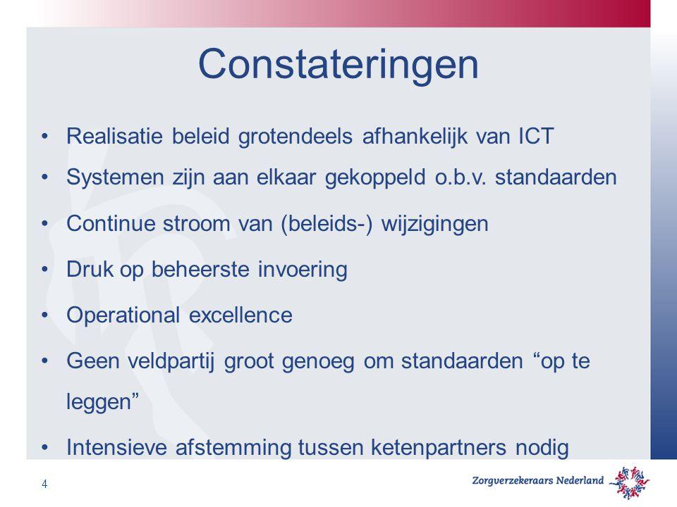 Constateringen Realisatie beleid grotendeels afhankelijk van ICT