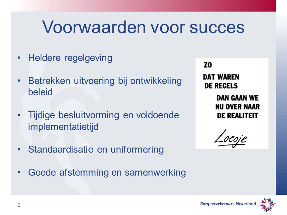Voorwaarden voor succes