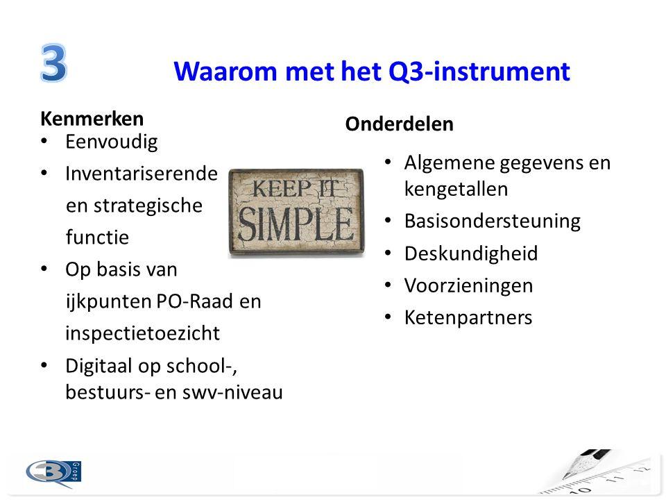 3 Waarom met het Q3-instrument