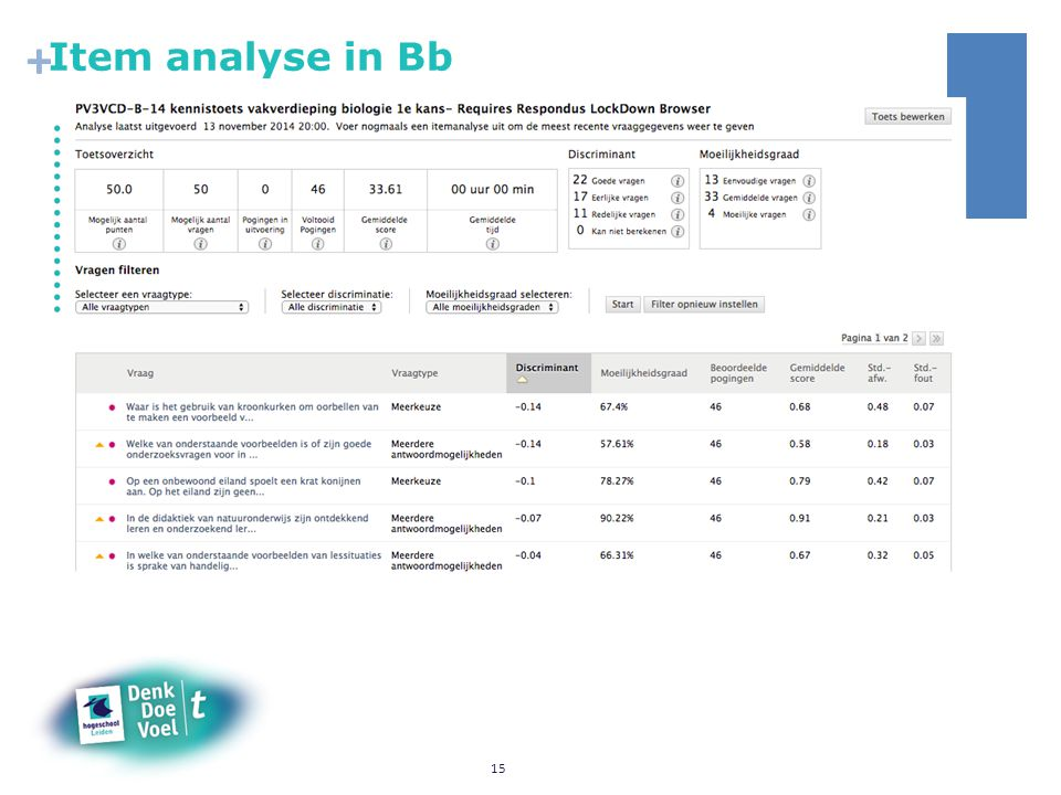 Item analyse in Bb