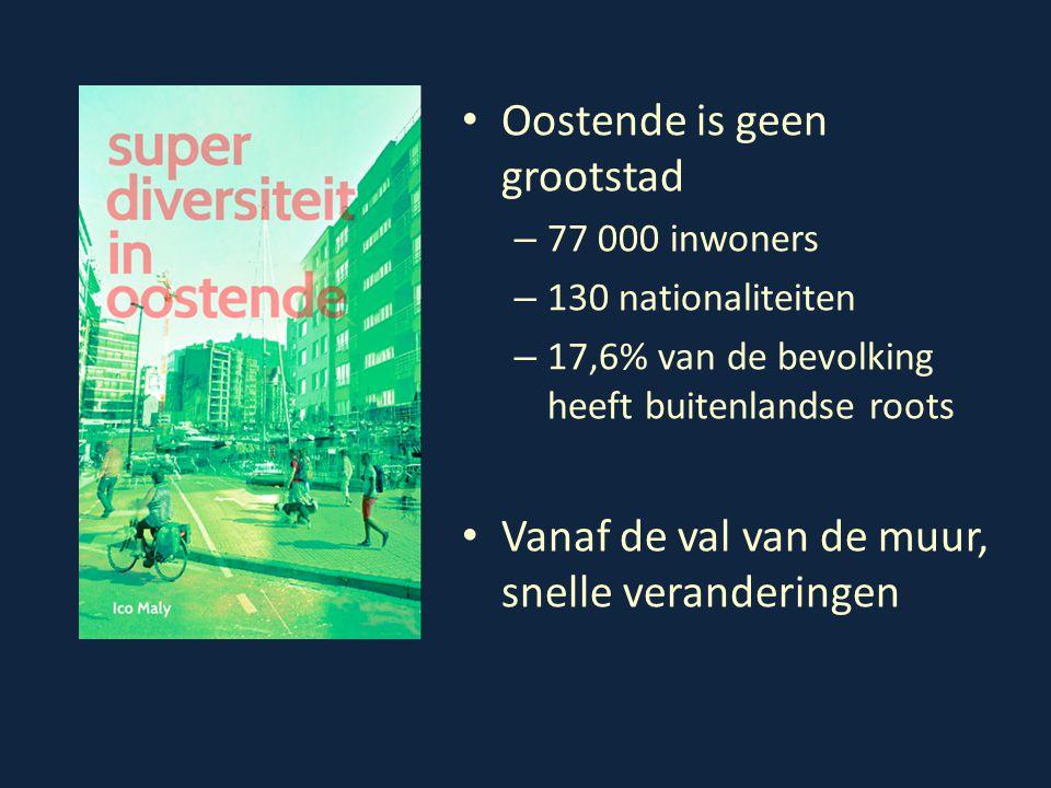 Oostende is geen grootstad