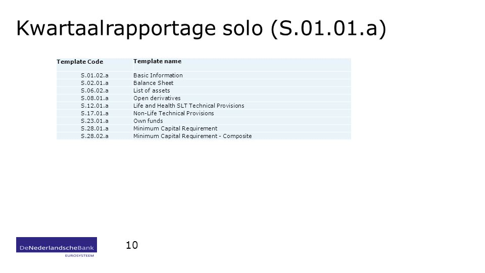 Kwartaalrapportage solo (S.01.01.a)
