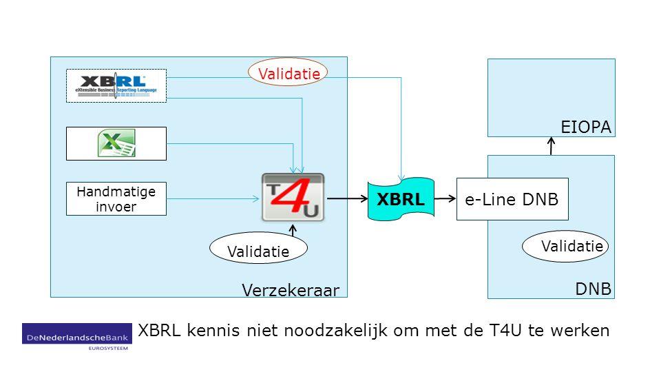 XBRL kennis niet noodzakelijk om met de T4U te werken