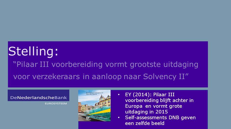 Stelling: Pilaar III voorbereiding vormt grootste uitdaging voor verzekeraars in aanloop naar Solvency II