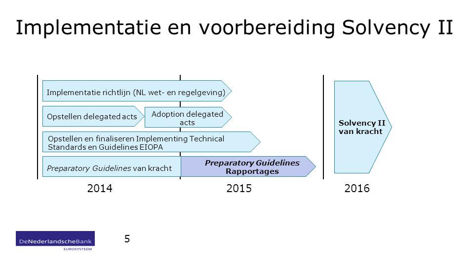Implementatie en voorbereiding Solvency II