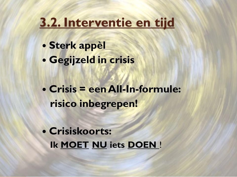 3.2. Interventie en tijd Sterk appèl Gegijzeld in crisis