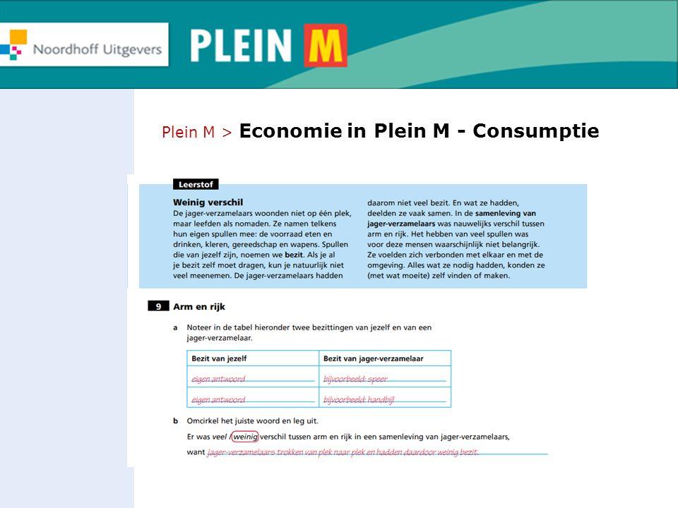 Plein M > Economie in Plein M - Consumptie