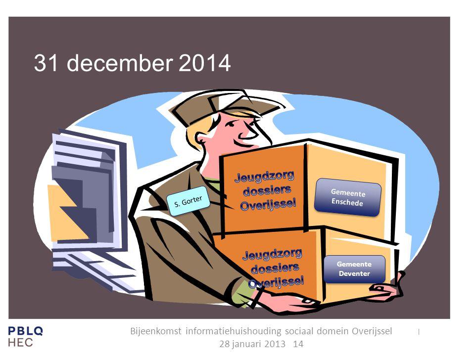 31 december 2014 Jeugdzorg dossiers Overijssel Jeugdzorg dossiers