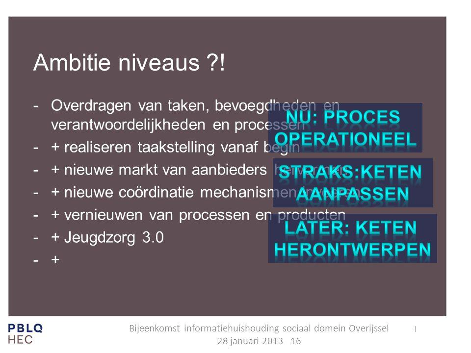 Ambitie niveaus ! NU: Proces operationeel Straks:Keten aanpassen