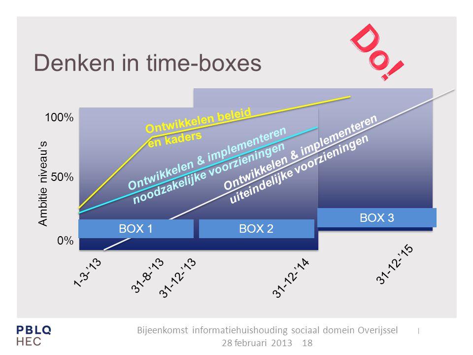 Do! Denken in time-boxes 100% Ontwikkelen beleid en kaders
