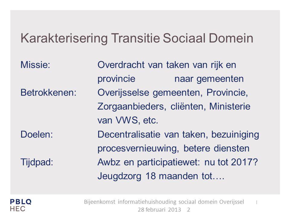 Karakterisering Transitie Sociaal Domein