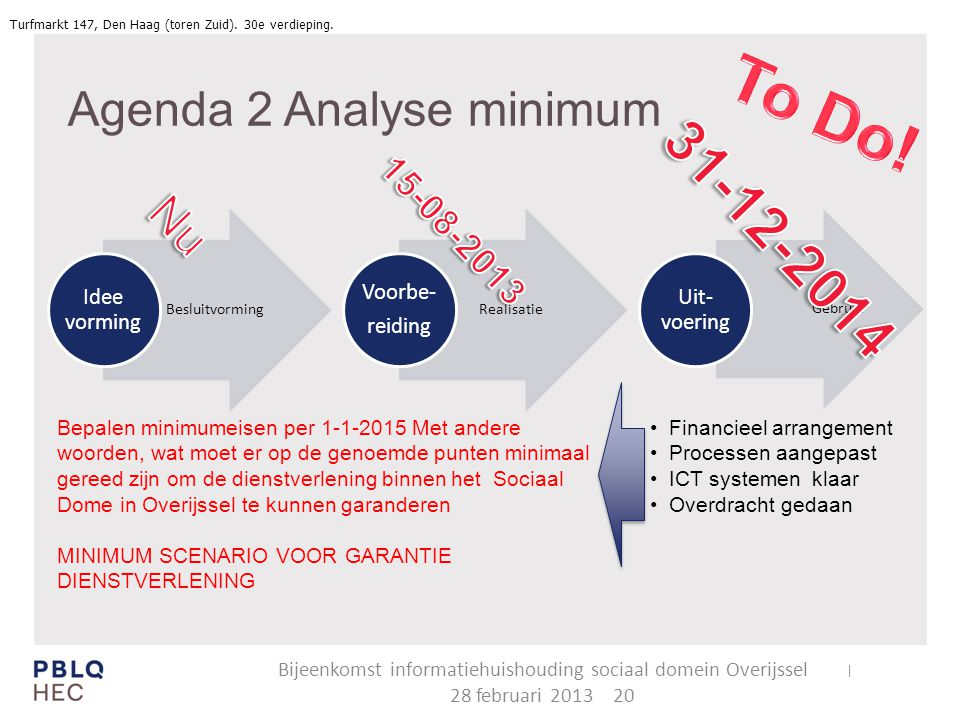 Agenda 2 Analyse minimum