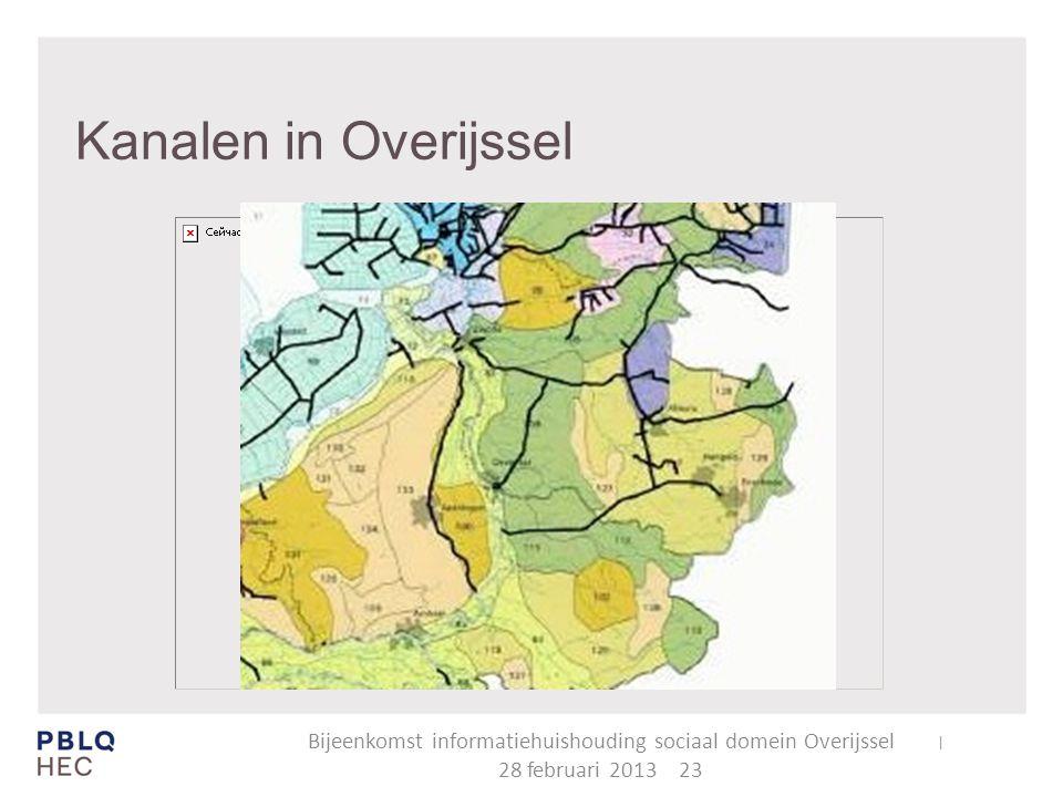 Kanalen in Overijssel
