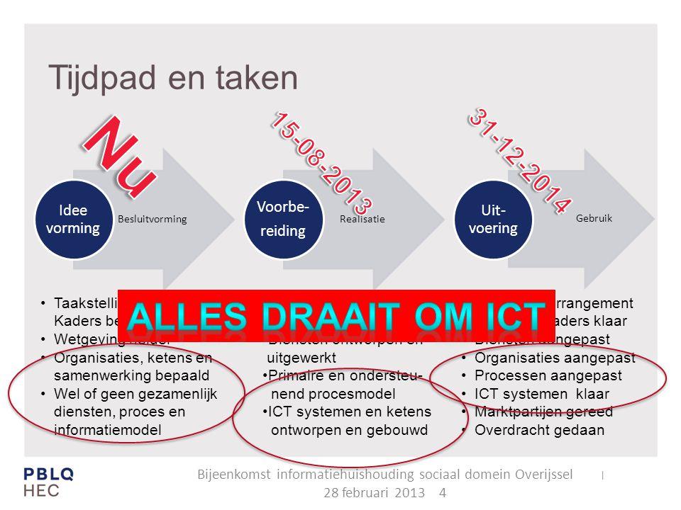 Nu Alles draait om ICT Tijdpad en taken 31-12-2014 15-08-2013
