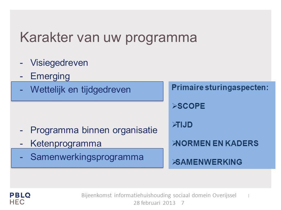 Karakter van uw programma