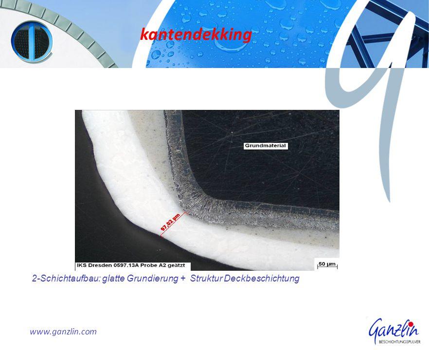kantendekking 2-Schichtaufbau: glatte Grundierung + Struktur Deckbeschichtung www.ganzlin.com