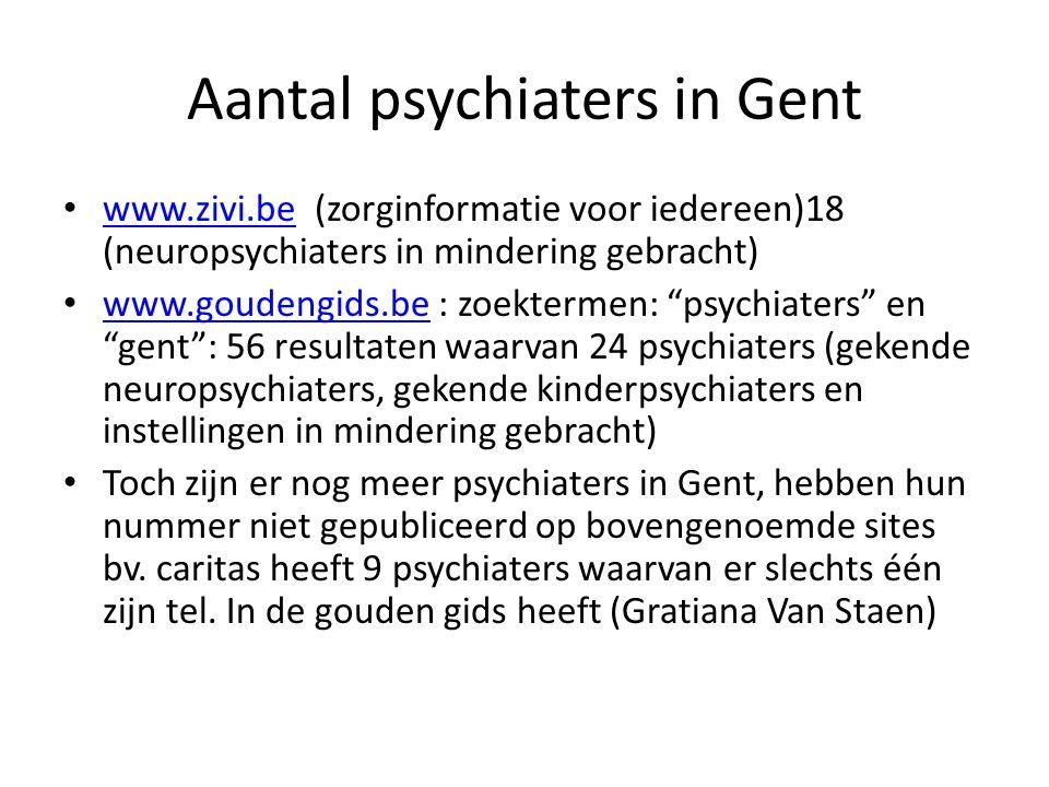 Aantal psychiaters in Gent