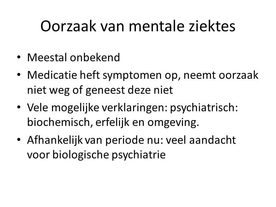 Oorzaak van mentale ziektes