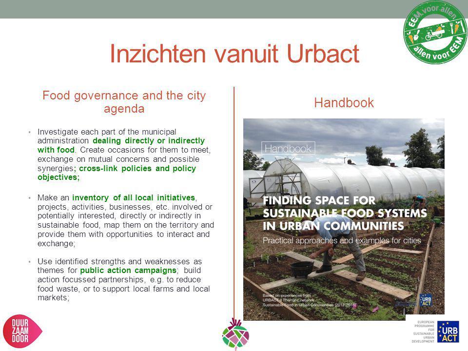 Inzichten vanuit Urbact