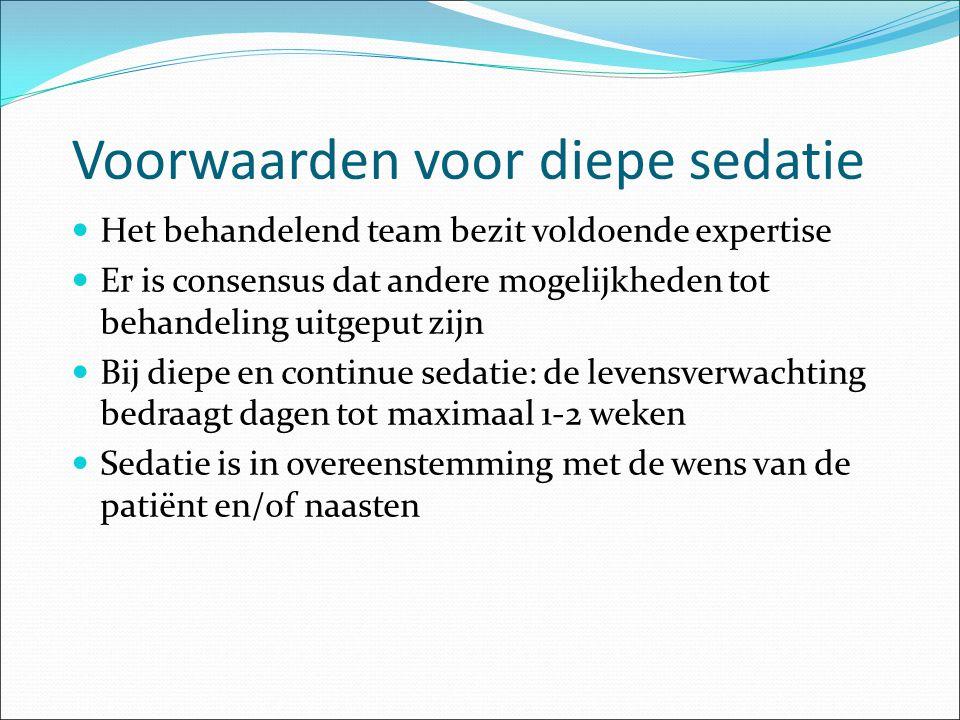 Voorwaarden voor diepe sedatie