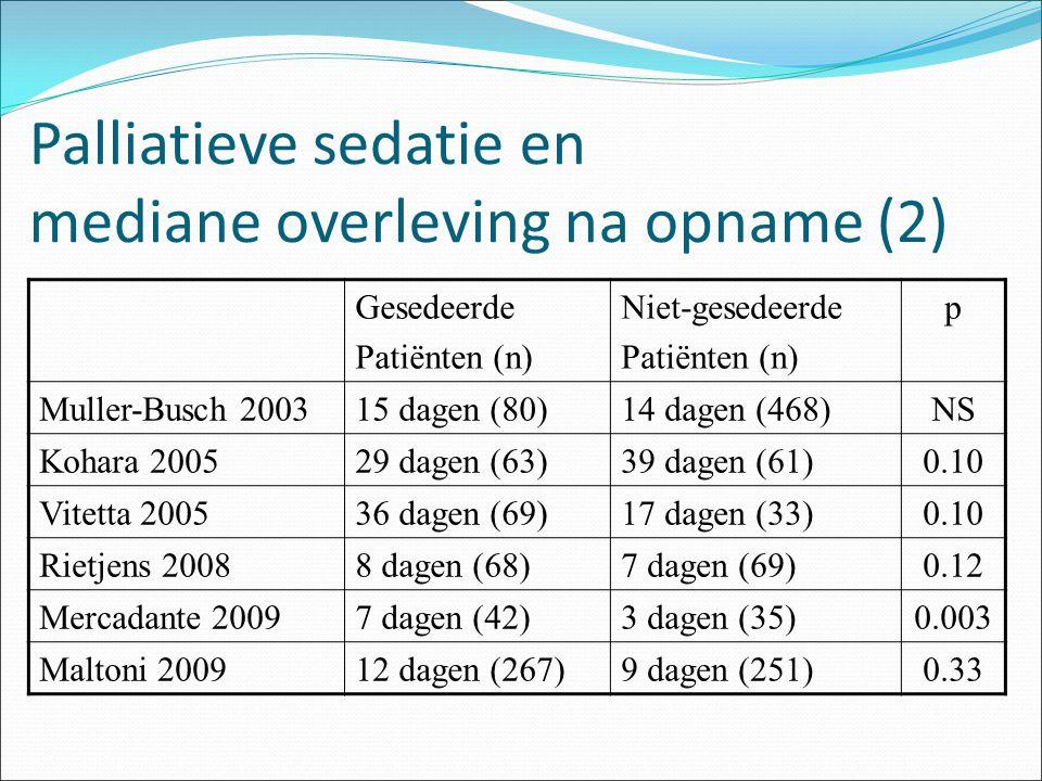Palliatieve sedatie en mediane overleving na opname (2)