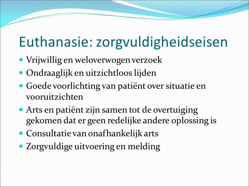 Euthanasie: zorgvuldigheidseisen