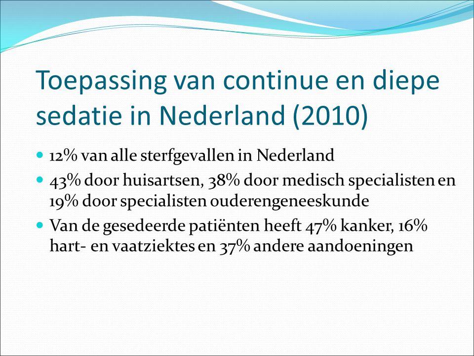 Toepassing van continue en diepe sedatie in Nederland (2010)