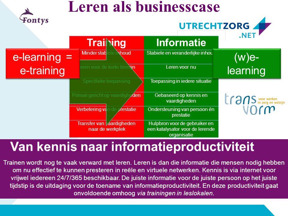 Leren als businesscase