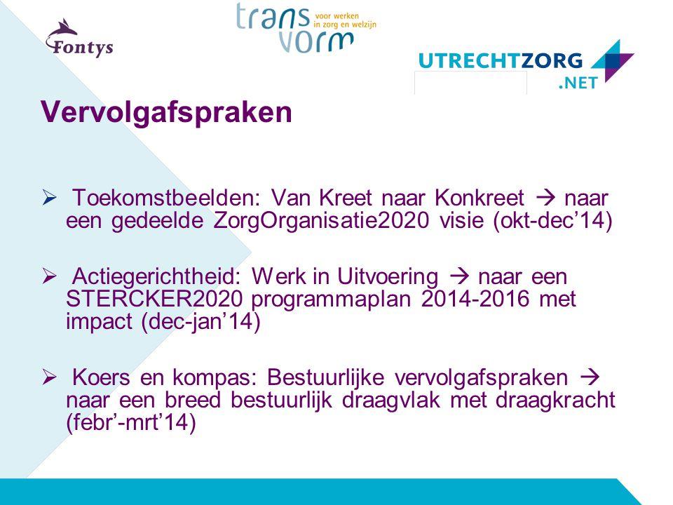 Vervolgafspraken Toekomstbeelden: Van Kreet naar Konkreet  naar een gedeelde ZorgOrganisatie2020 visie (okt-dec'14)