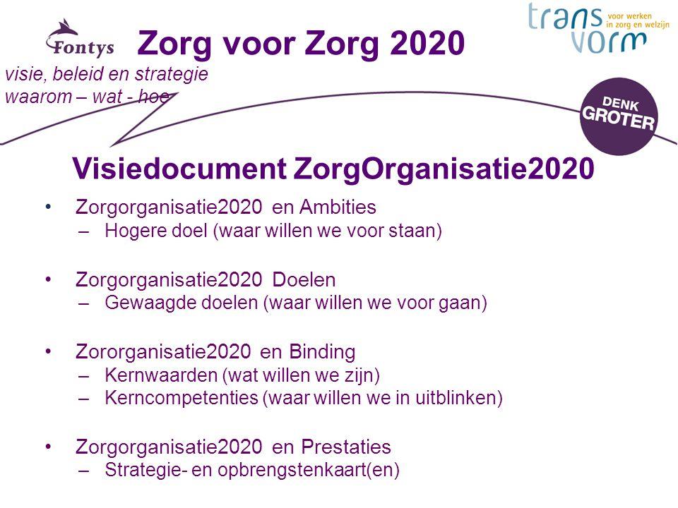 Zorg voor Zorg 2020 Visiedocument ZorgOrganisatie2020