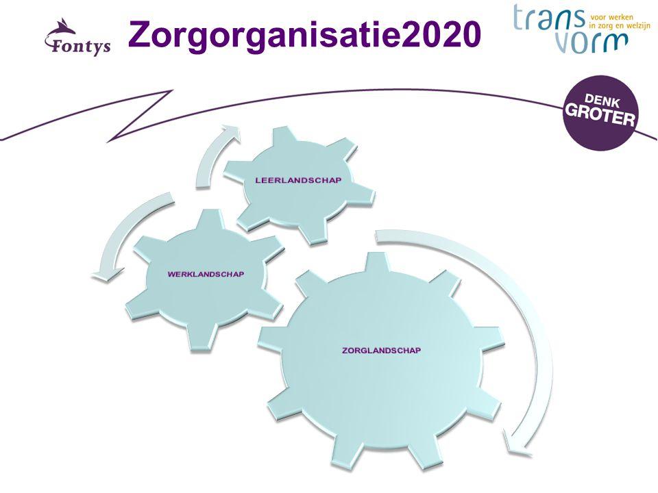 Zorgorganisatie2020 ZORGLANDSCHAP WERKLANDSCHAP LEERLANDSCHAP