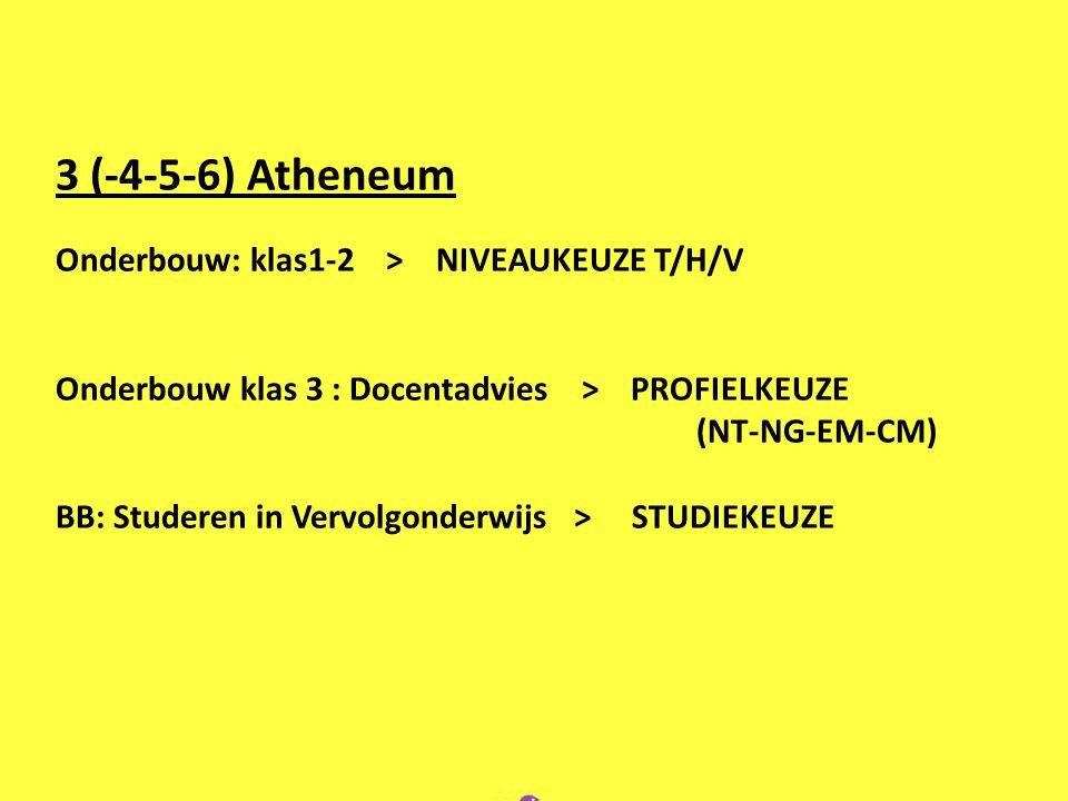3 (-4-5-6) Atheneum Onderbouw: klas1-2 > NIVEAUKEUZE T/H/V