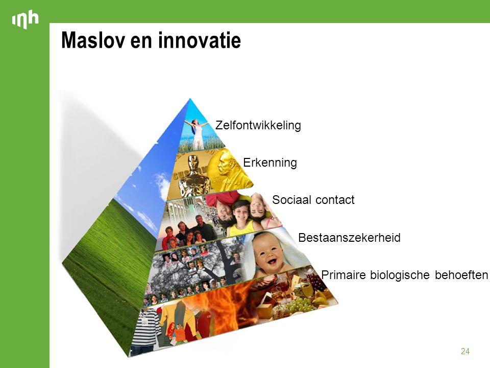 Maslov en innovatie Zelfontwikkeling Erkenning Sociaal contact
