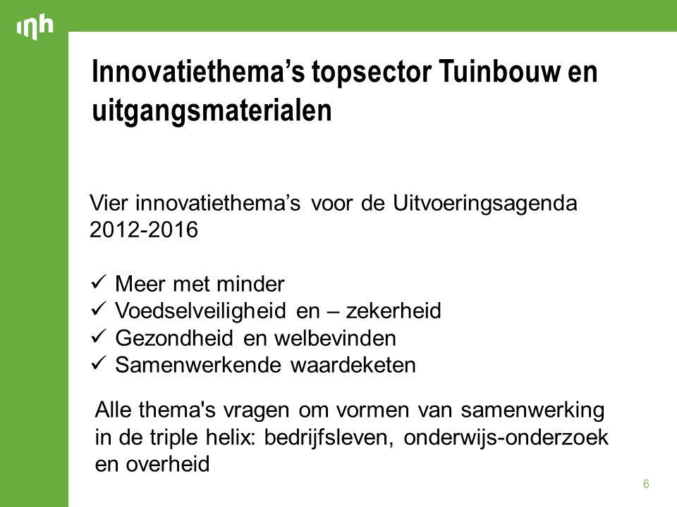 Innovatiethema's topsector Tuinbouw en uitgangsmaterialen