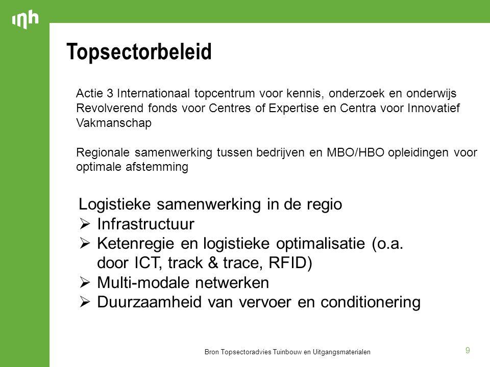 Topsectorbeleid Logistieke samenwerking in de regio Infrastructuur