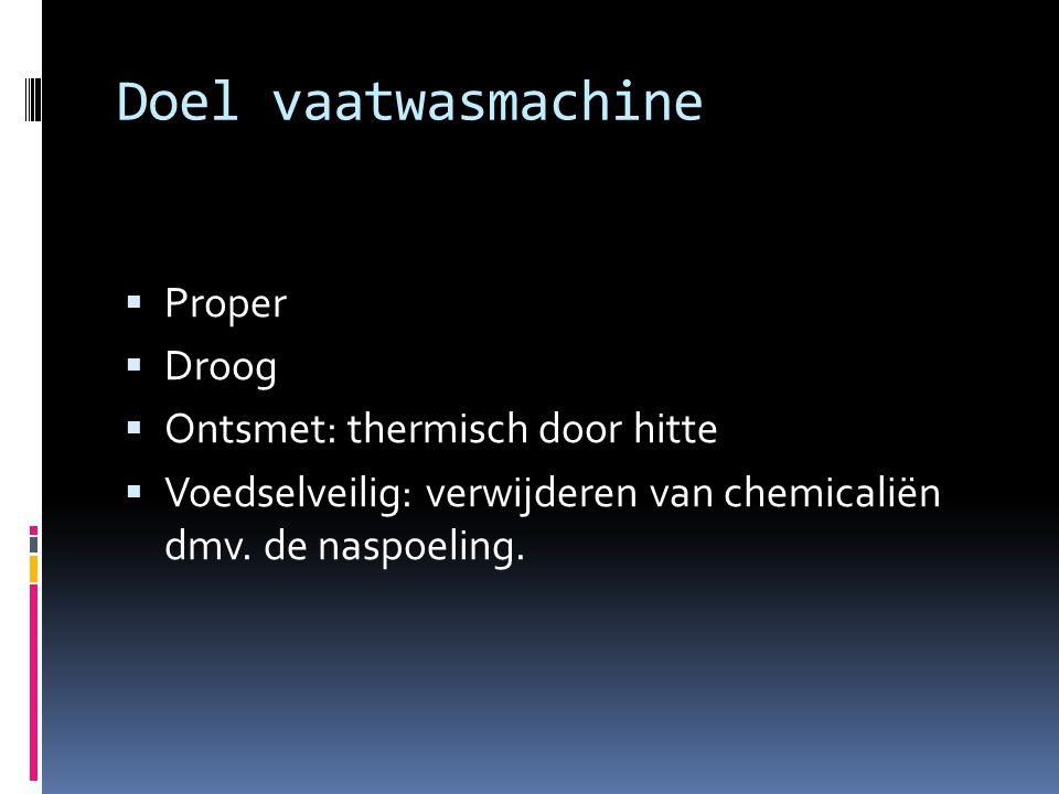 Doel vaatwasmachine Proper Droog Ontsmet: thermisch door hitte