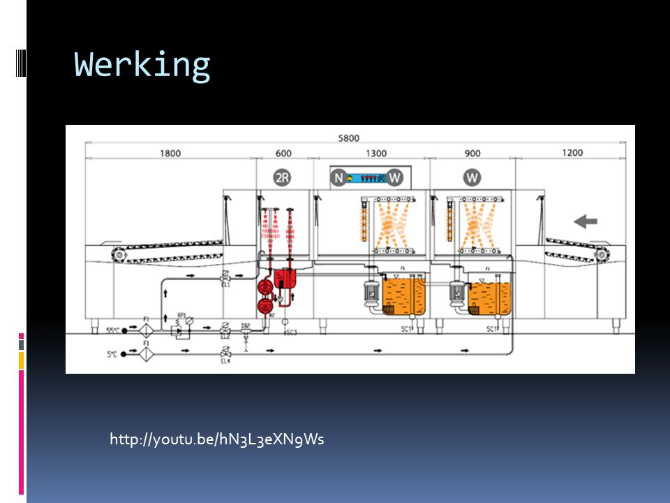 Werking http://youtu.be/hN3L3eXN9Ws