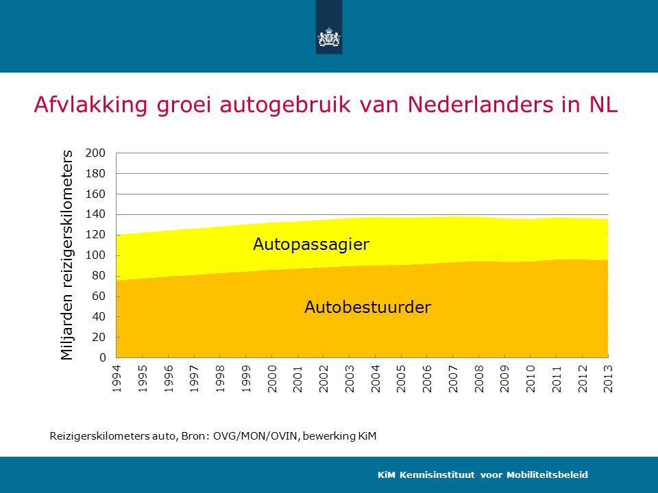 Afvlakking groei autogebruik van Nederlanders in NL