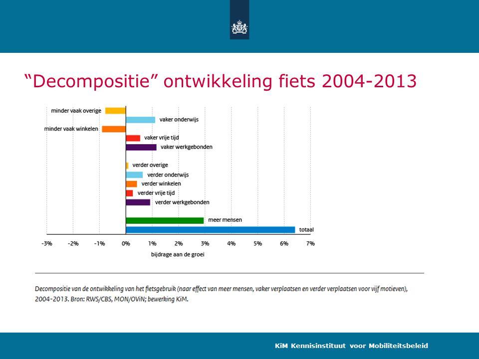 Decompositie ontwikkeling fiets 2004-2013