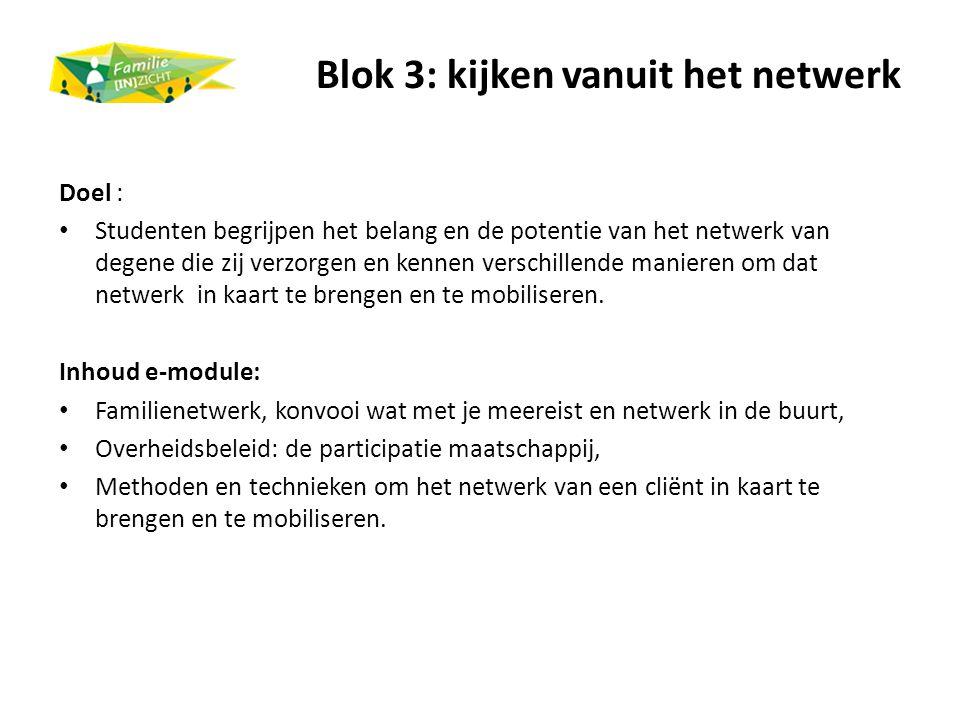 Blok 3: kijken vanuit het netwerk