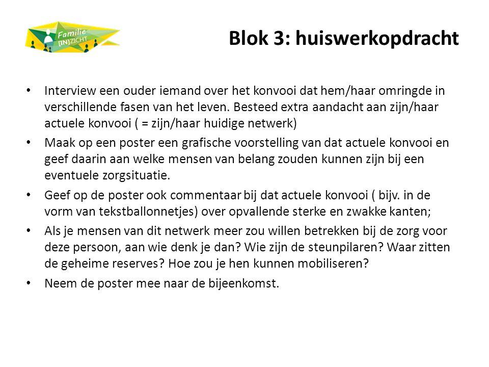 Blok 3: huiswerkopdracht