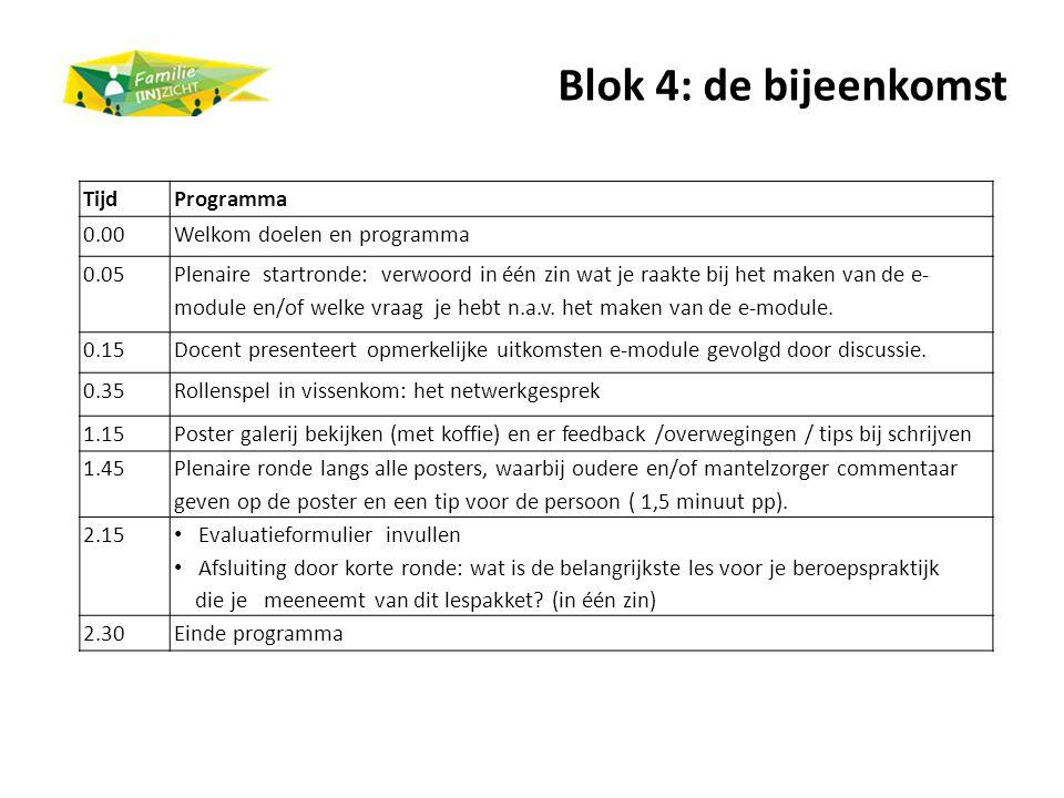 Blok 4: de bijeenkomst Tijd Programma 0.00 Welkom doelen en programma