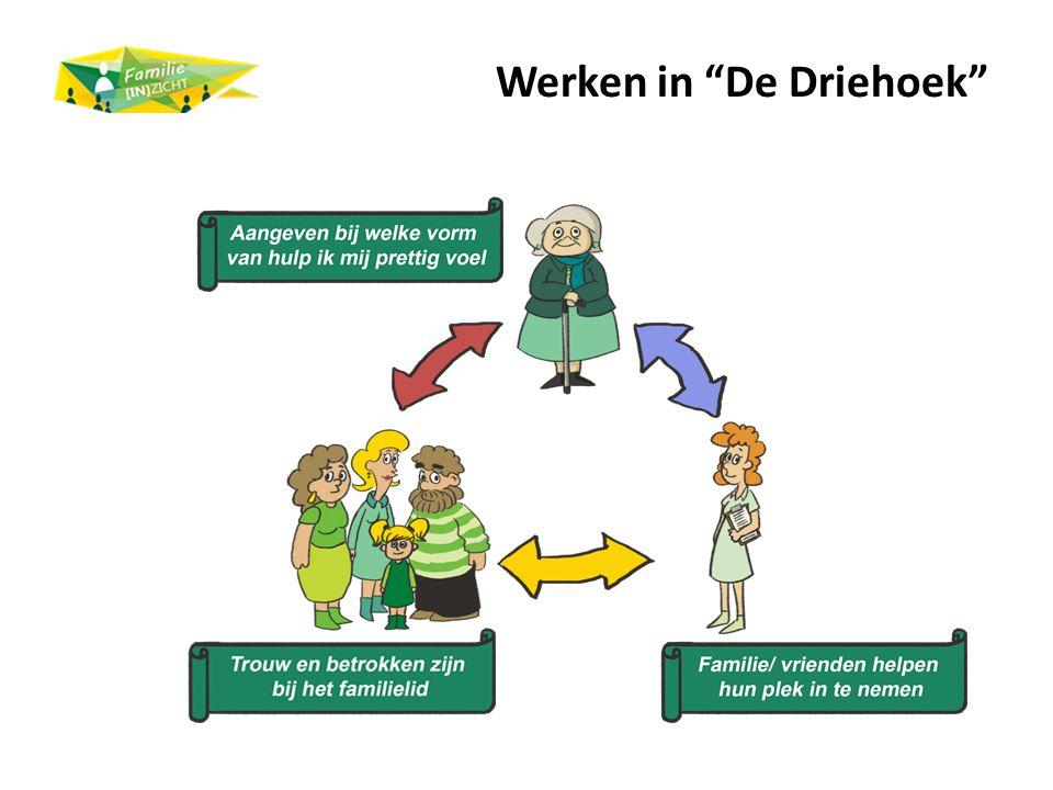 Werken in De Driehoek
