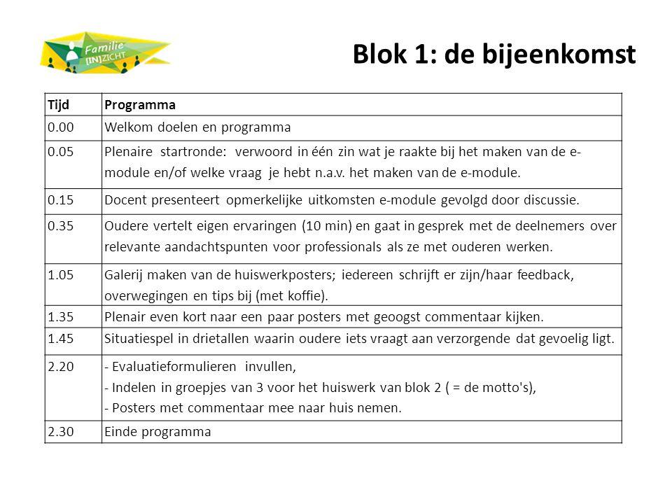 Blok 1: de bijeenkomst Tijd Programma 0.00 Welkom doelen en programma